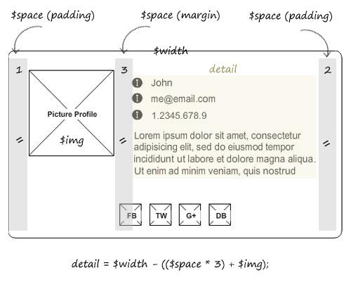 vCard Design